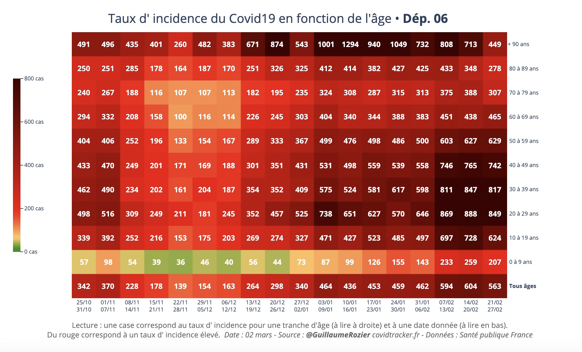 taux d'incidence nice alpes maritimes