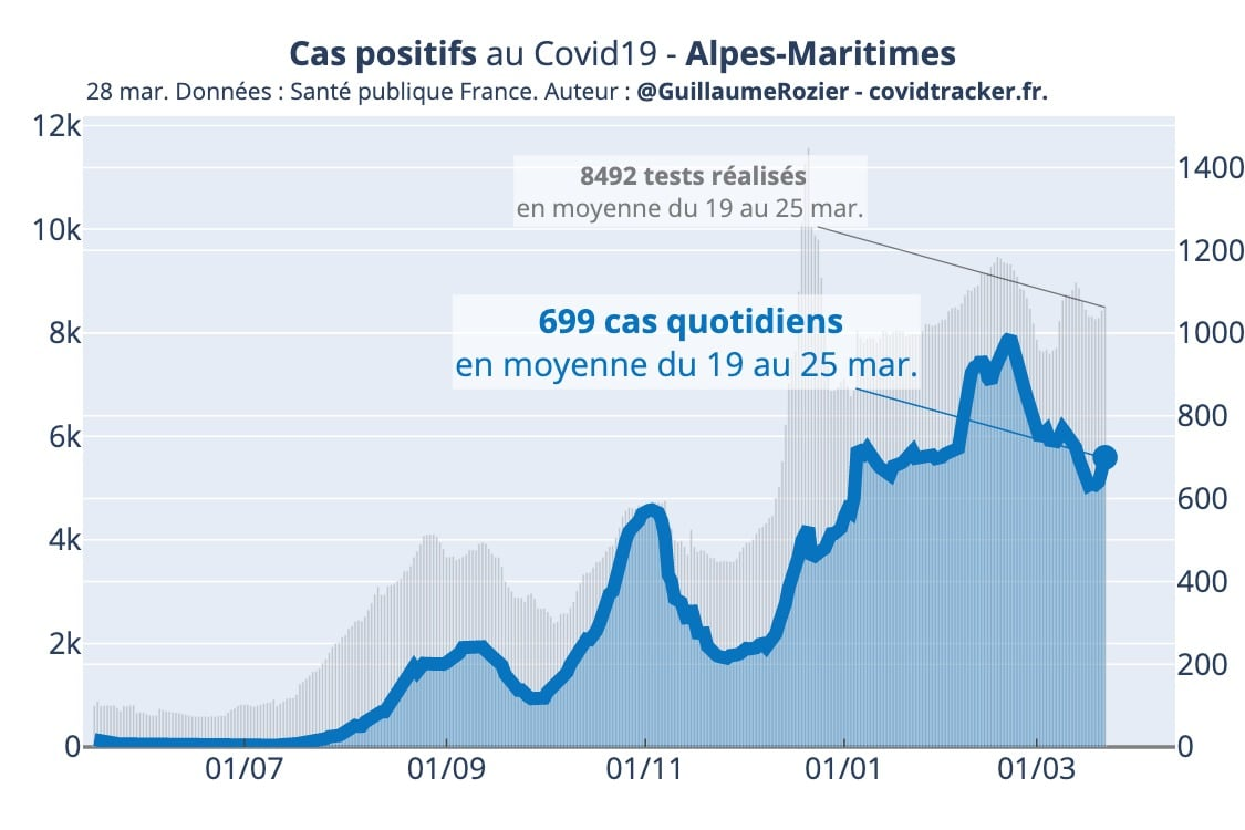 taux incidence alpes maritimes