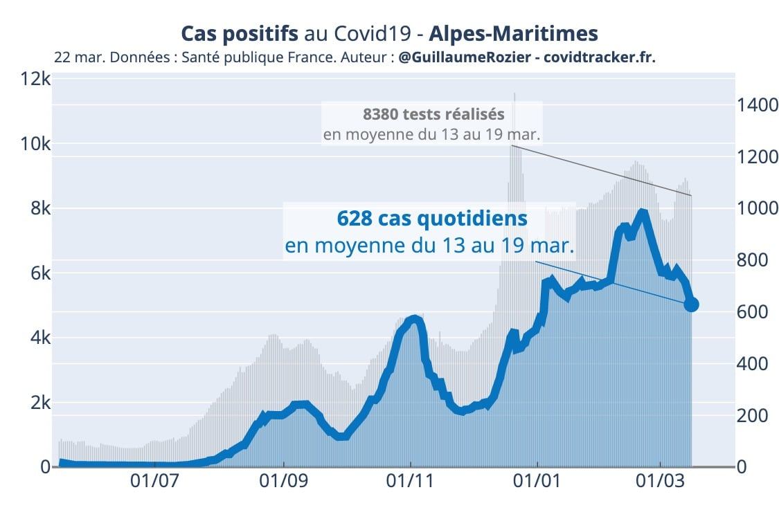 taux d'incidence alpes maritimes